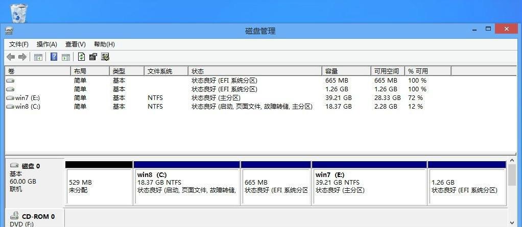关于UEFI+GPT的一些经验(转载)