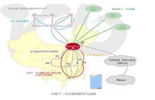 中国IPV6主干节点示意图
