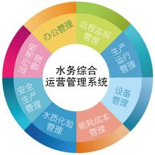 系统结构、功能图片展示