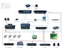 會議系統連接圖示