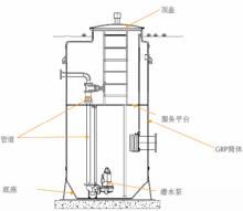 圖1.1.1 一體化預製泵