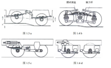 平衡悬架形式