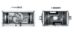 拨叉式气动执行器|3|18图片