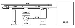 目前采用这种机器最多的是数控车床,可加工各类棒料(包括各类圆棒料图片