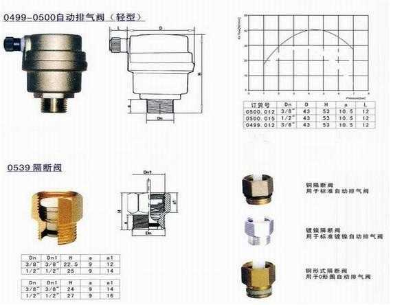 空调自动排气阀是一种外螺纹阀门,工作压力为10bar .图片