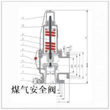 2,球阀式和膜片式安全阀 工作原理与活塞式完全相同.图片