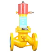 气动紧急切断阀的气源要求经过滤的压缩空气,流经阀体内的介质应该是图片