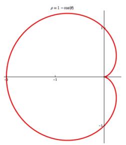 心形线图片 百度百科