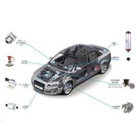 压缩天然气(cng)汽车燃料系统通常包括:天然气气瓶,减压调压器,各类图片