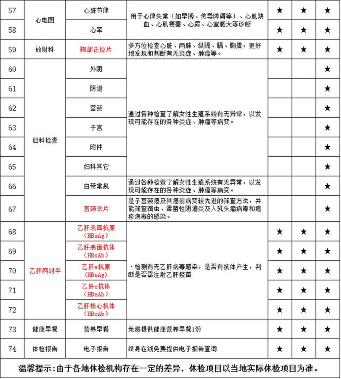 爱康国宾(芙蓉中路阳光分店)