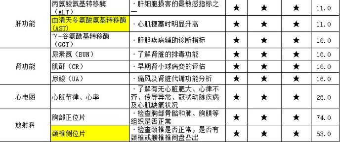 爱康国宾体检(江宁分院店)
