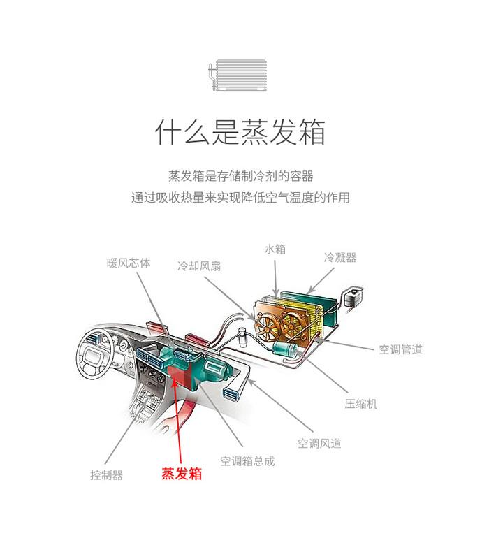 车享家汽车养护中心(广州黄埔东路店)