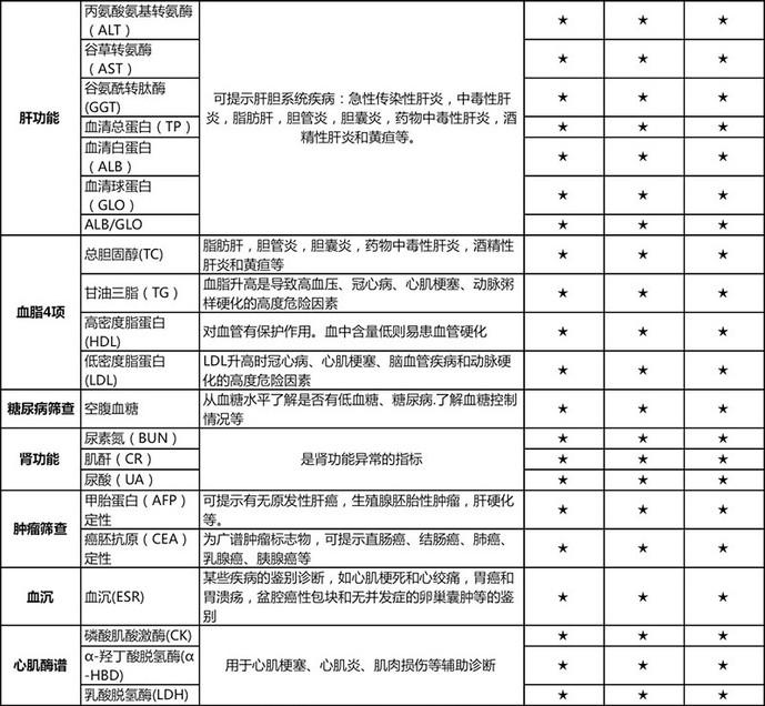 瑞康体检(昆明健之家店)