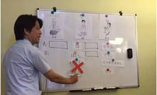 凯特语言日语口语语法课