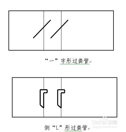 三格式化粪池厕所图片