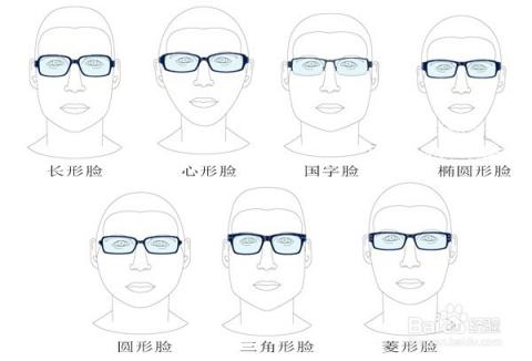 如何从脸型看出你适合什么样的发型?