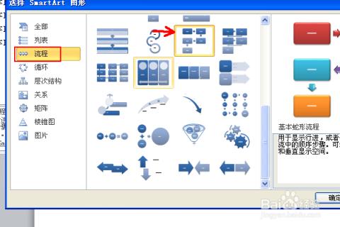 怎么用word/wps画流程图 smartart和插入形状图片