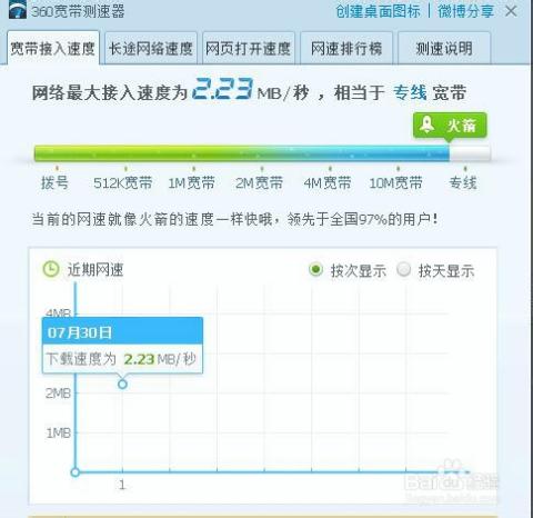 360测速功能比较全面还可以测试打开各类网页的速度.