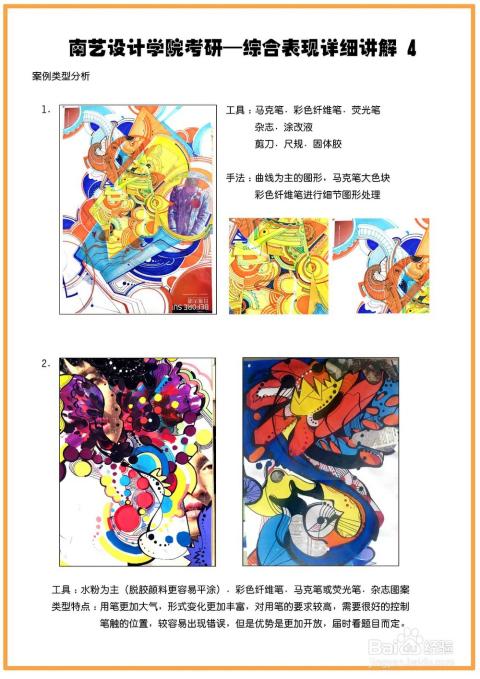 南京艺术学院考研设计基础装饰画法厘米手绘教程图片