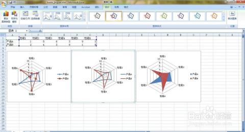 用Excel做雷达图室内装修卡座设计图图片