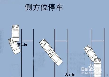 直角转弯   科目二定点 停车 技巧图解   学开车教程侧方停车高清图片