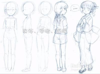 怎样学习画漫画人物?