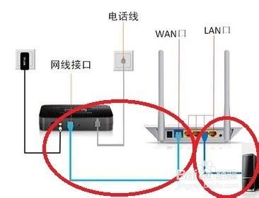 求WIN7笔记本通过设置路由器连无线网的步骤有哪些,连接?越详细越好