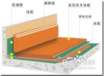 實木地板的安裝方法