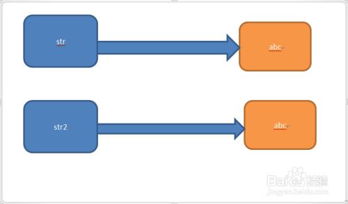 Java中堆、栈和队列
