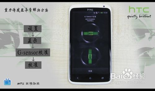 HTC手机的各种传感器技术详解图片