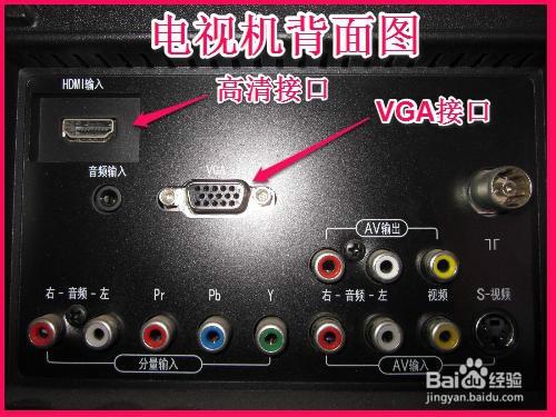 电脑主机与电视机的连接方法图片