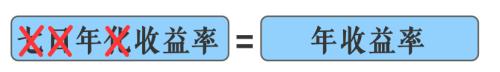 """如何快速理解""""七日年化收益率""""并计算收益"""