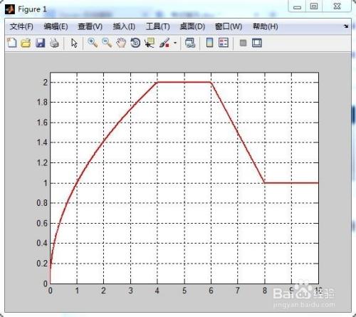 MATLAB如何画分段函数的图像