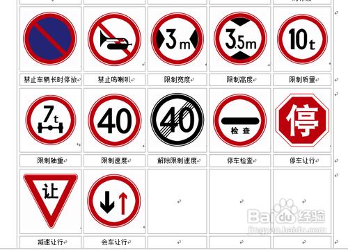 路标指示牌怎么看图片