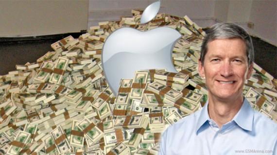 对冲基金重仓会帮助苹果公司的市值冲击万亿美元吗?图片