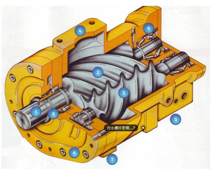 离心式,活塞式,旋转式,涡旋式,螺杆式这几种压缩机都用在什么地方,有图片