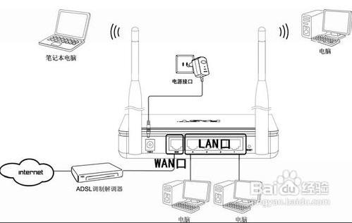 移动宽带怎么安装无线路由器?