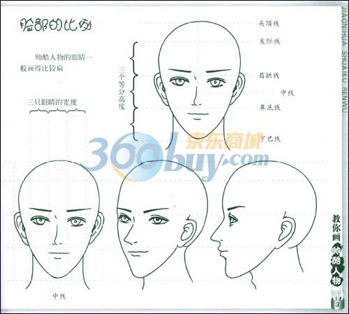 动漫的男生脸型怎么画
