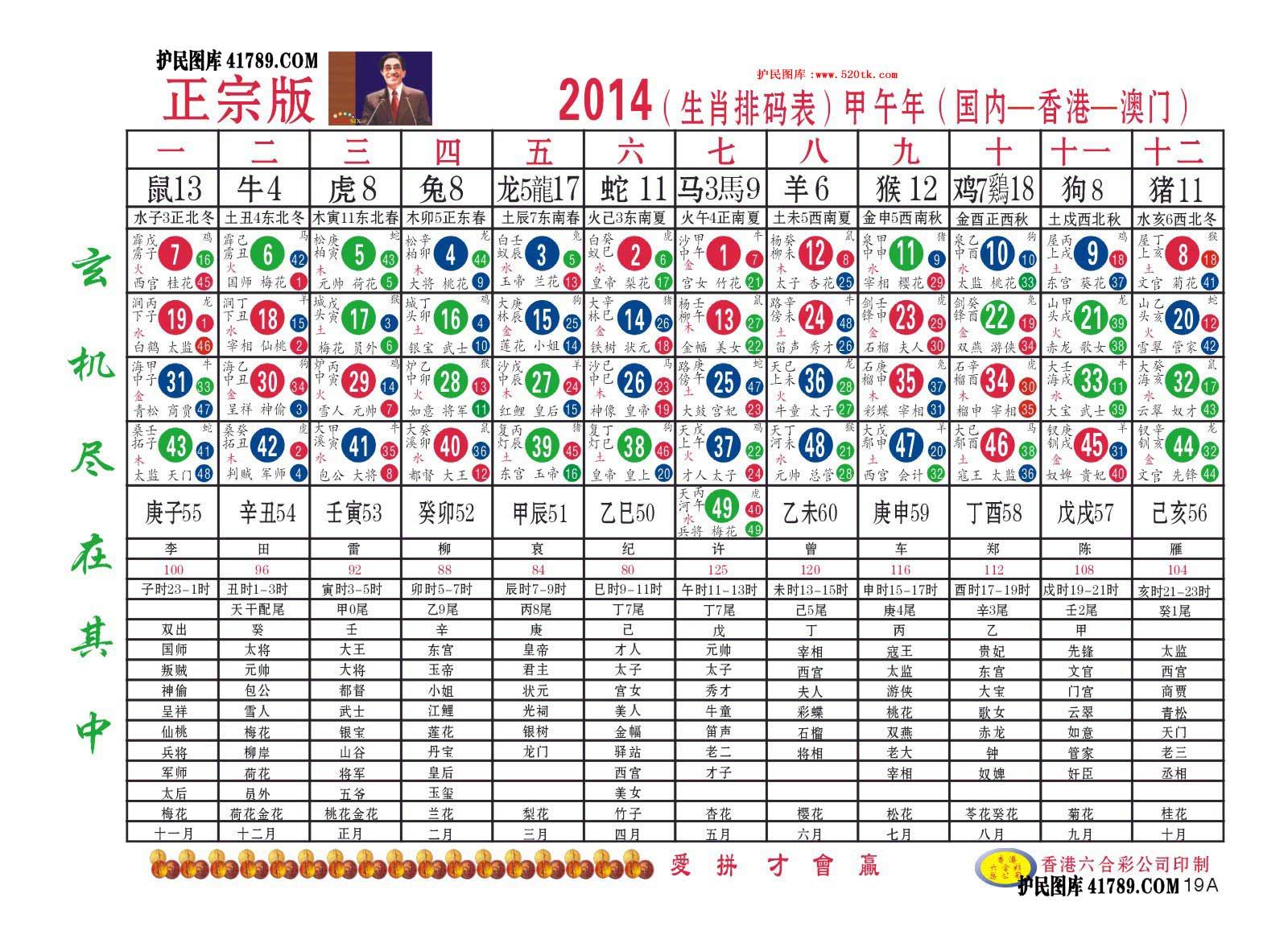 2014生肖表图片
