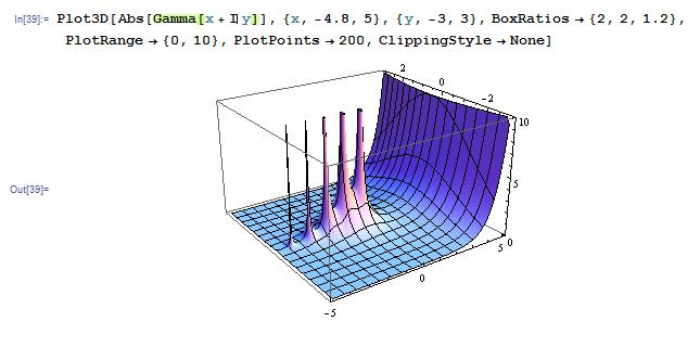 gamma函数_gamma函数的帮助里就有啊