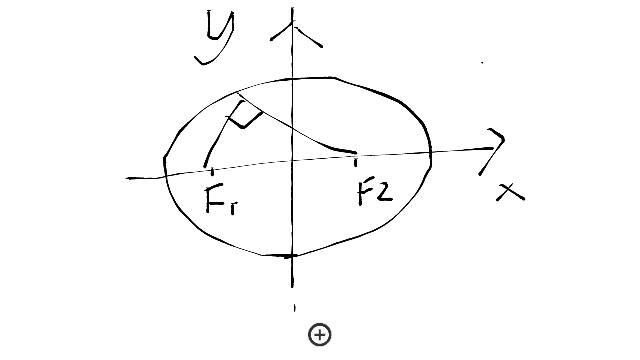 各种b的形状-汪通   学校官方代表   来自西安工程大学   有直角三角形的时候,可以用