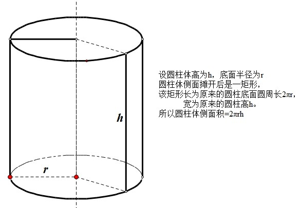 数图形练习题 圆柱与圆锥练习题图片