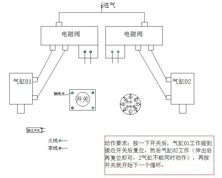 气缸控制:求助,电磁阀,时间继电器,与气缸的线路连接.图片
