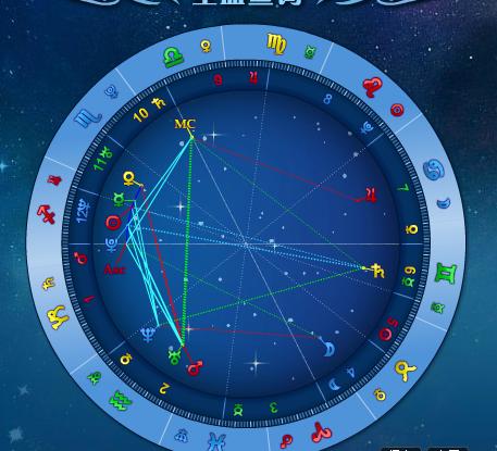 第2宫水星:金星座02度14分第9宫射手:天蝎座24度37分第双鱼座12宫最后一个图片