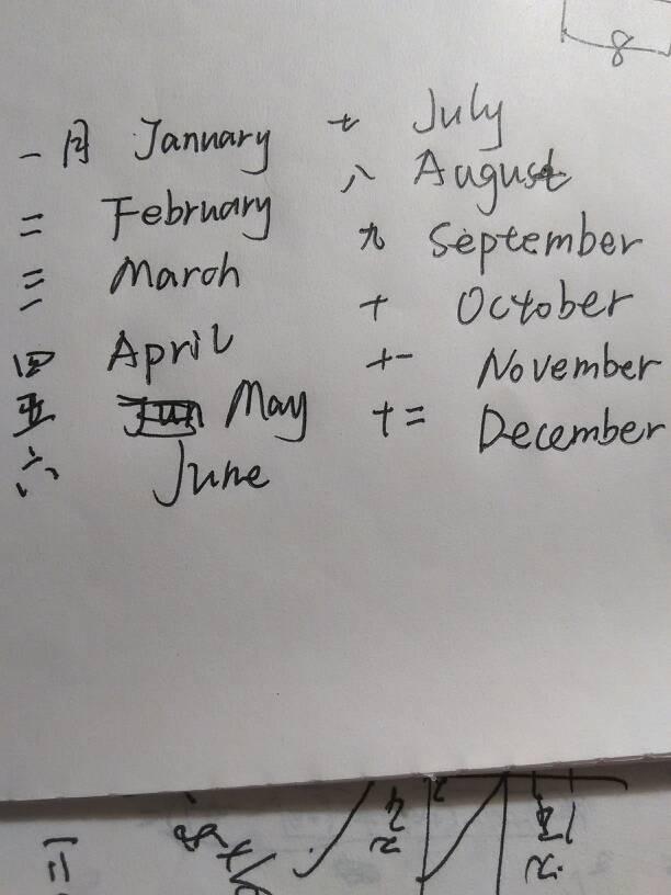 一月~十二月的英语单词是图片