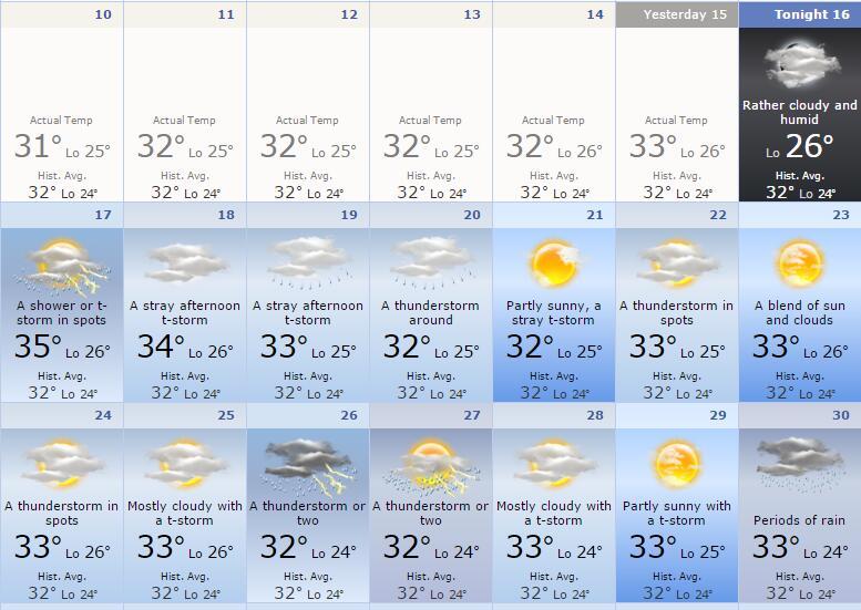 吴哥窟十月份天气