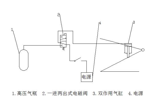 回答 这是一个由按钮通过电磁阀控制的单作用气缸往复运动的原理图.图片
