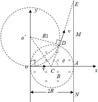 半径r=0.10m的导体球