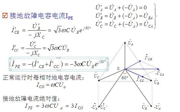 相量怎么算(3 j3)×j3