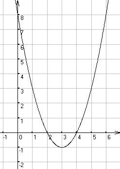 y=x^2的顶点坐标